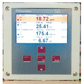 Modelo-pH-ORP