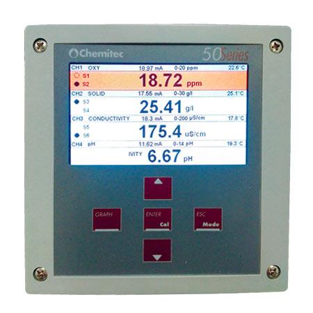 Controlador de procesos multiparamétrico serie 50 de Chemitec