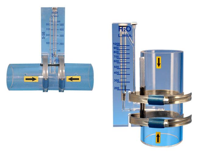 Rona Dosificación y Bombeo imagen sección Caudalímetros series SH y SV de La Técnica Fluidi