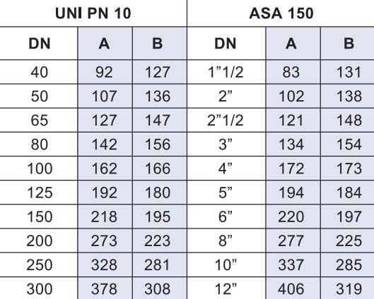 Tabla de medidas de caudalímetros Serie T y TP La Técnica Fluidi