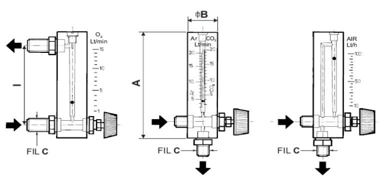 Esquema de caudalímetros Series A-M La Técnica Fluidi