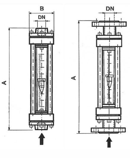 Esquema de caudalímetros Serie BC-K La Técnica Fluidi